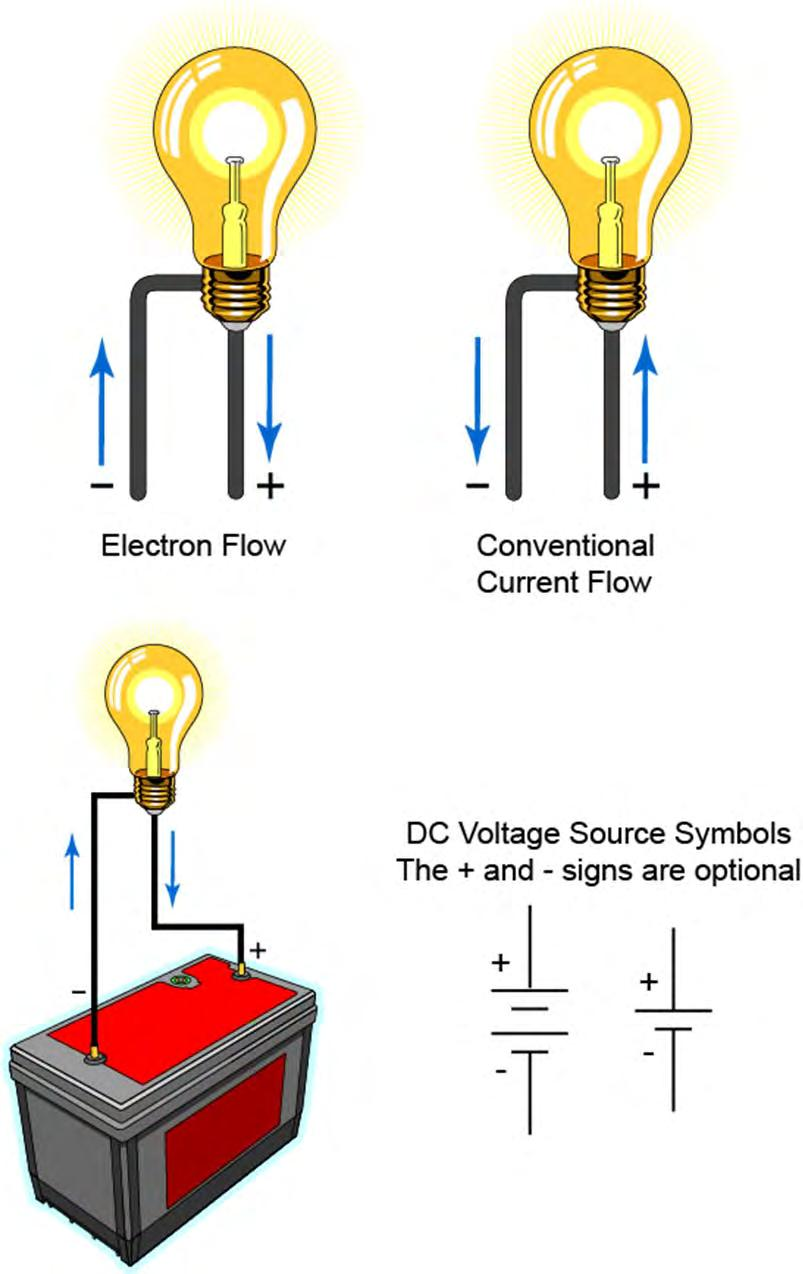 Basics Of Electricity Pdf Electric Circuitschapter1 Basic Concept Chapter 1 Direct Current This Covers The Following