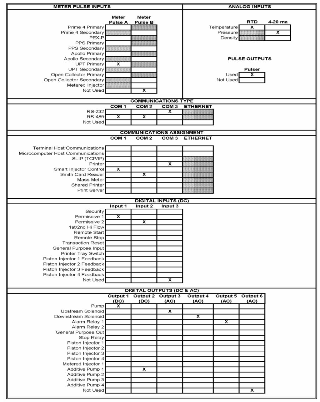 Electronic Preset Delivery System Smith Meter Microloadnet 74147 Datasheet Figure 26