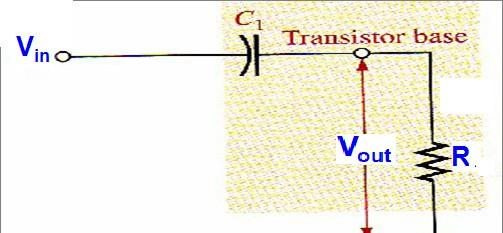 EC2205 Electronic Circuits-1 UNIT III FREQUENCY RESPONSE OF