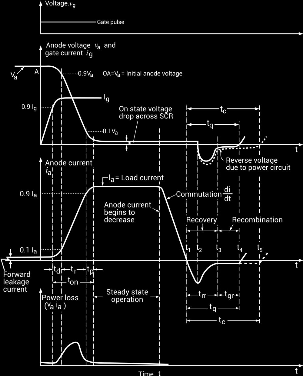 Power Semiconductor Devices Pdf Series Commutated Scr Sss Solar Charge Control Block Diagram Figure 39