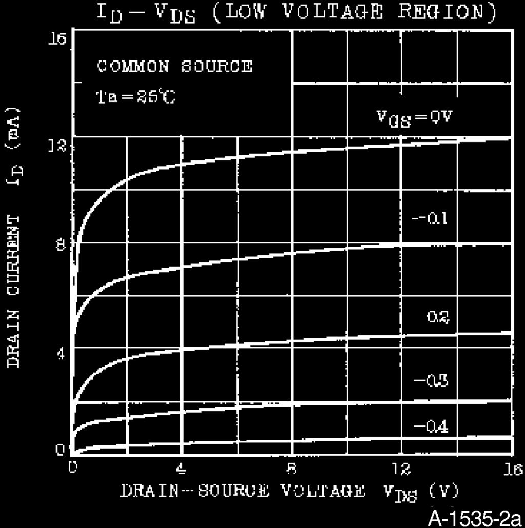 As Most Of Our Customers Know I Pdf Power Amplifier Circuit Design With Ic Lme49810 Electronic V Sat An Increase In Ds Does Not Result A Further