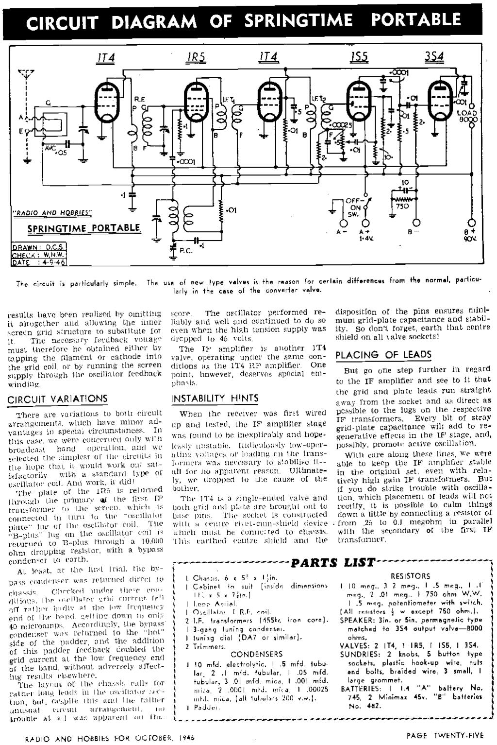 Hobb A Crystal Set For Beginners Radio Rocket Era Story On Pogo 3 Meyer Plow Wiring Diagram Rc 91b Lw I05 I Ii 14 Circuit Of Springtime Portable 174 Las