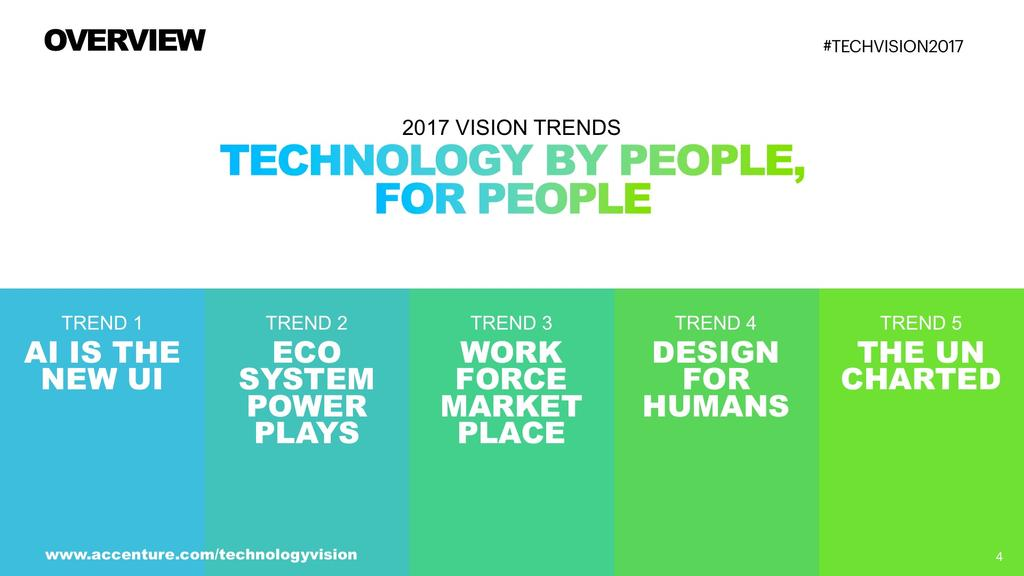 OVERVIEW #TECHV1SION2017 2017 VISION