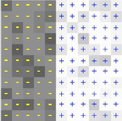 Image Segmentation: Graph Cut Define W a n n matrix such that W i,j = w (i, j) is the weight between vertices i and j.