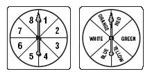 2 In a board game, a player spins each of the two spinners shown below.
