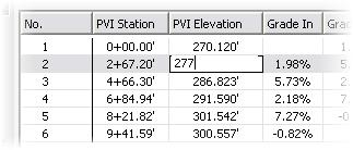Again, click the red arrowhead grip on the PVI. Move the cursor, and click. In the Panorama window, notice the change in the value for the station and elevation of the PVI that was moved. 11.