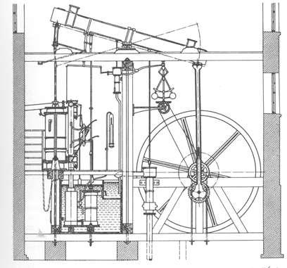 2 Chapter 1. Executive Summary (a) (b) Figure 1.1. The centrifugal governor (a), developed in the 1780s, was an enabler of the successful Watt steam engine (b), which fueled the industrial revolution.