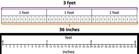 Distances: metric system, distance, length, Kilometer (km), meter (m), centimeter (cm), standard/customary system, mile (mi.), yard (yd.) feet (ft.) inch (in.