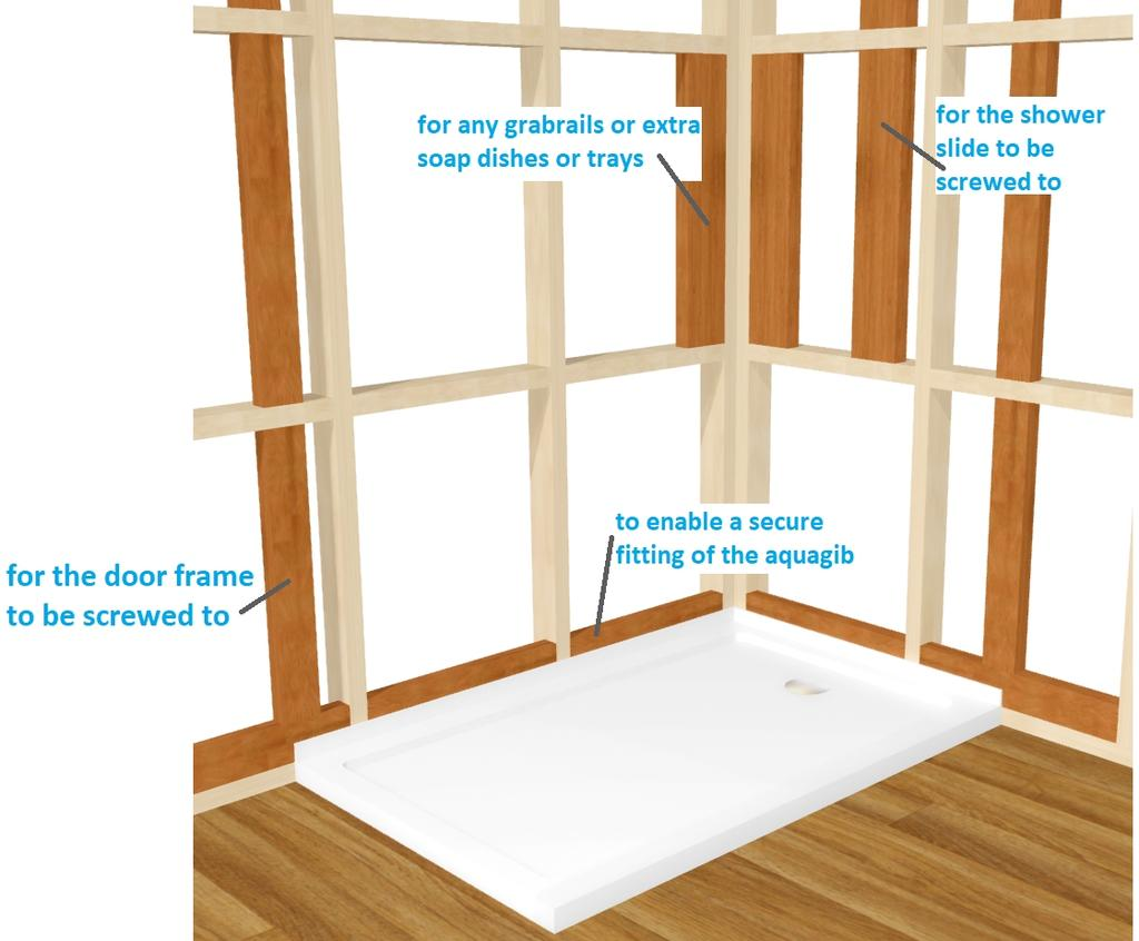 Recommended Wall Framework To ensure a stable shower door installation we recommend installing extra framework where your shower door contacts the wall as