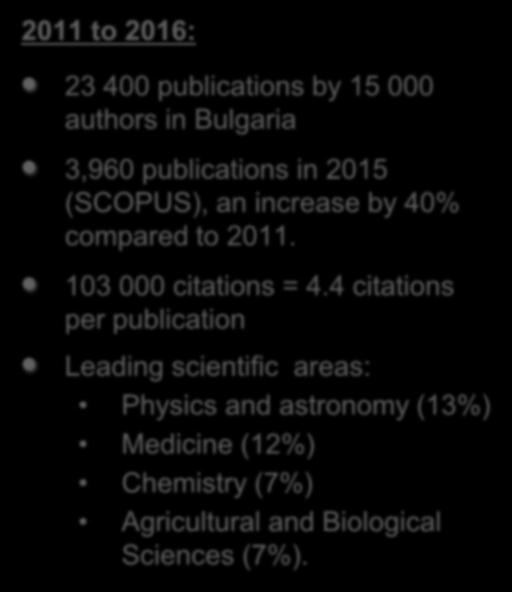 Overview of the publication activity by areas: 2011 to 2016: 23 400 publications by 15 000