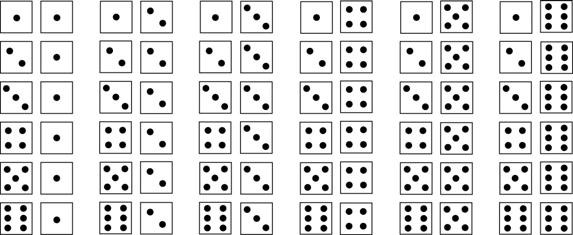 If you roll a die, what is the probability you get a four OR a five? What is the General Education Statistics probability that you get neither?